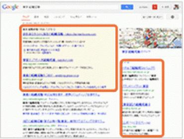 Google AdWords Ads